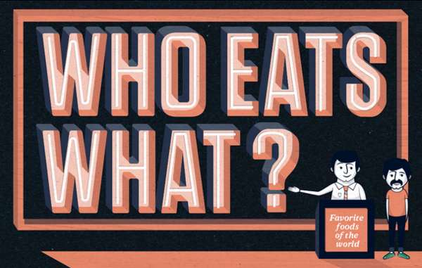 who eats what infographic
