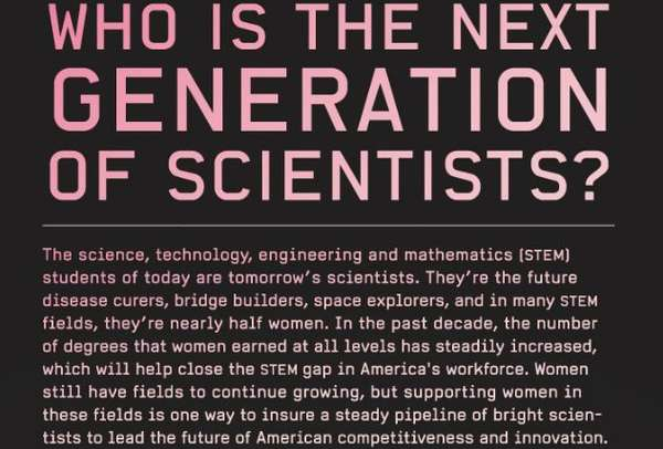 who is the next generation of scientists