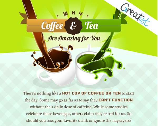 'Why Coffee and Tea Are Amazing For You' Infographic