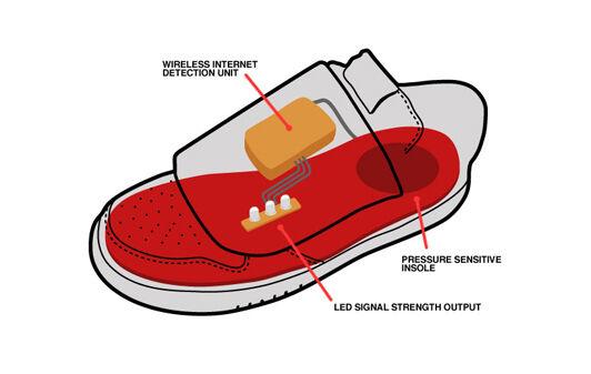 Wi-Fi Sneakers