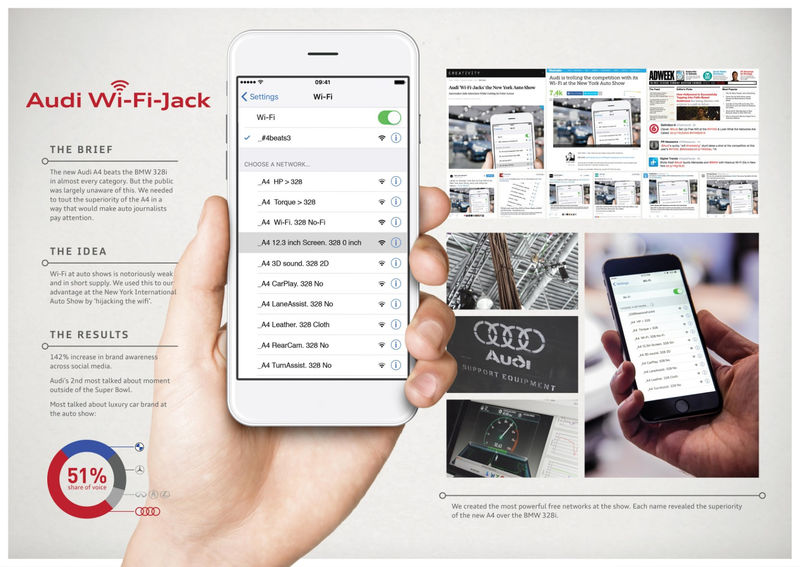 Automotive Wi-Fi Campaigns