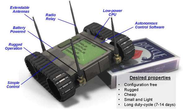WiFi Robots Extend Wireless Networks in Battlefields