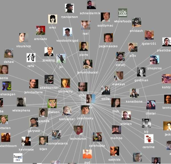 Interactive Twitter Charts