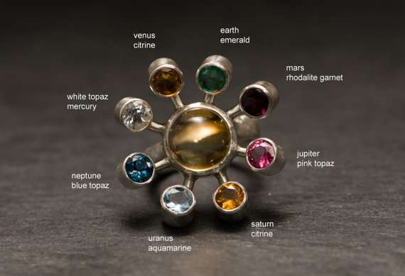 william white solar system ring