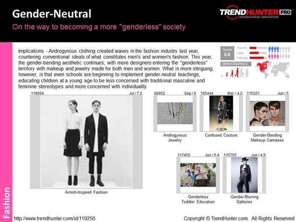 Winter Fashion Trend Report