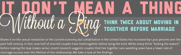 Cohabiting Couple Stats