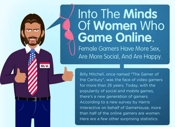 Girly Cyber-Gaming Stats