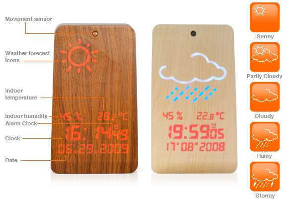 Wooden Weather Networks