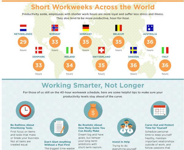 Work Productivity Infographics