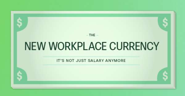 Workplace Currency Infographic