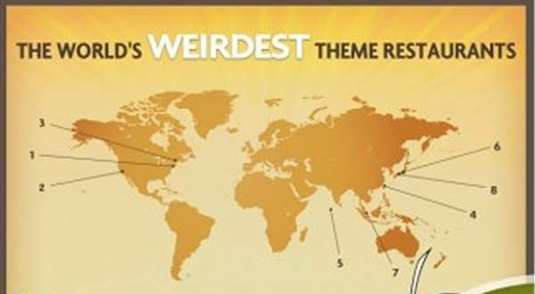World's Weirdest Restaurants infographic