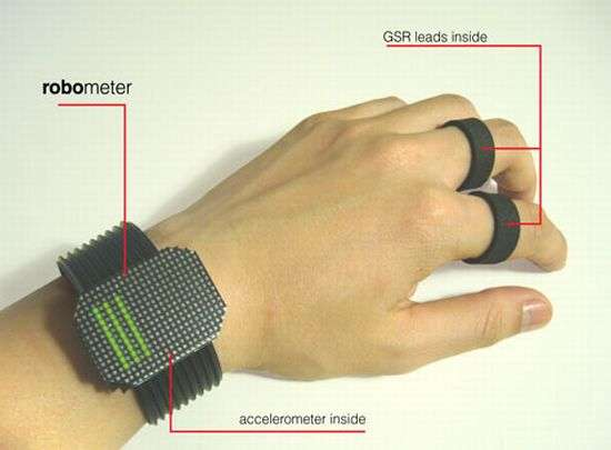 Mood-Sensitive Wristbands
