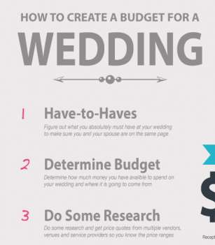 yobucko wedding budget infographic