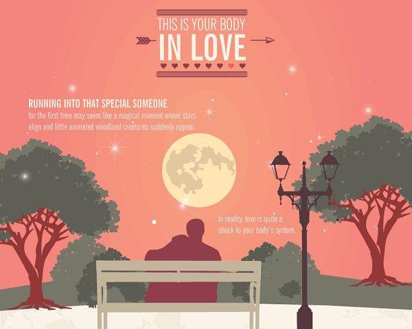 Biological Love Stats