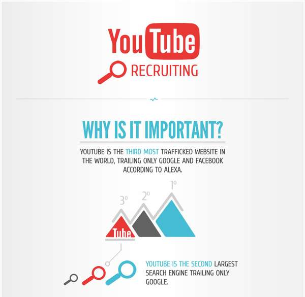 youtube recruiting infographic