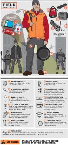 Undead Apocalypse Survival Classes