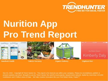 Nurition App Trend Report and Nurition App Market Research