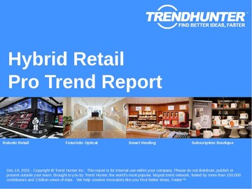 Hybrid Retail Trend Report and Hybrid Retail Market Research
