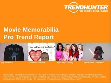 Movie Memorabilia Trend Report and Movie Memorabilia Market Research