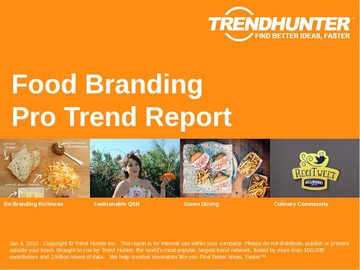 Food Branding Trend Report and Food Branding Market Research