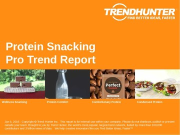 Protein Snacking Trend Report and Protein Snacking Market Research