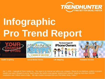 Infographic Trend Report and Infographic Market Research