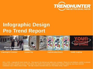 Infographic Design Trend Report and Infographic Design Market Research