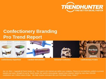 Confectionery Branding Trend Report and Confectionery Branding Market Research
