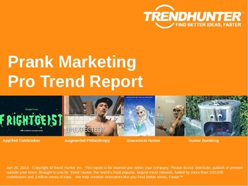 Prank Marketing Trend Report and Prank Marketing Market Research