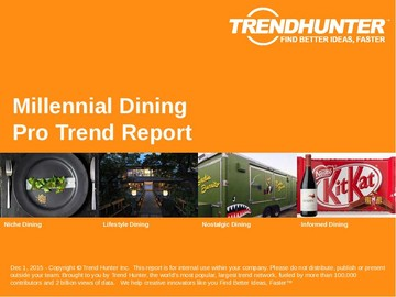 Millennial Dining Trend Report and Millennial Dining Market Research