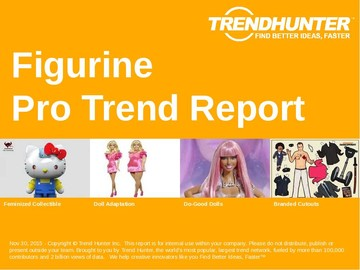 Figurine Trend Report and Figurine Market Research