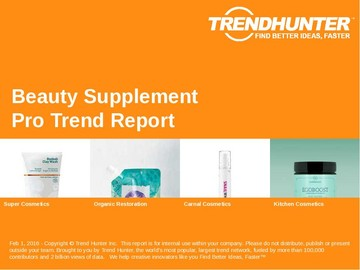 Beauty Supplement Trend Report and Beauty Supplement Market Research
