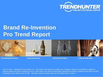 Brand Re-Invention Trend Report and Brand Re-Invention Market Research