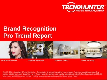 Brand Recognition Trend Report and Brand Recognition Market Research