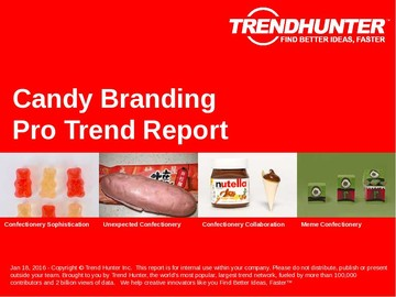 Candy Branding Trend Report and Candy Branding Market Research