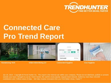 Connected Care Trend Report and Connected Care Market Research