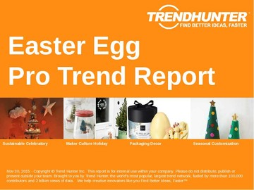 Easter Egg Trend Report and Easter Egg Market Research