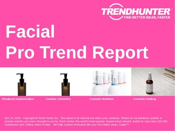 Facial Trend Report and Facial Market Research