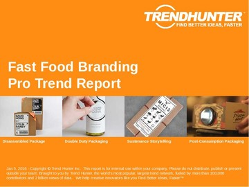 Fast Food Branding Trend Report and Fast Food Branding Market Research