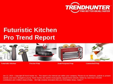Futuristic Kitchen Trend Report and Futuristic Kitchen Market Research
