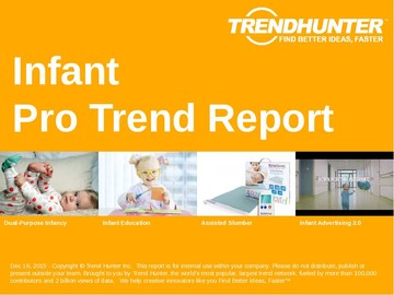 Infant Trend Report and Infant Market Research