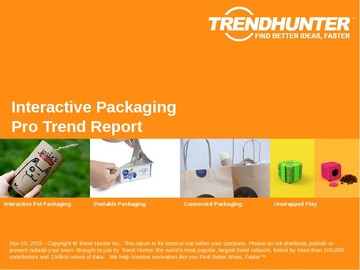 Interactive Packaging Trend Report and Interactive Packaging Market Research