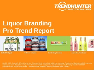 Liquor Branding Trend Report and Liquor Branding Market Research