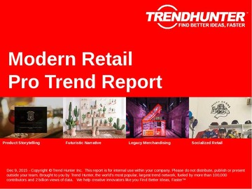 Modern Retail Trend Report and Modern Retail Market Research