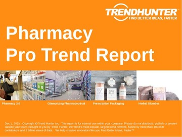 Pharmacy Trend Report and Pharmacy Market Research