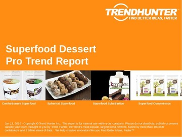 Superfood Dessert Trend Report and Superfood Dessert Market Research