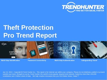 Theft Protection Trend Report and Theft Protection Market Research