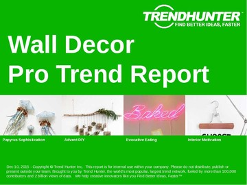 Wall Decor Trend Report and Wall Decor Market Research