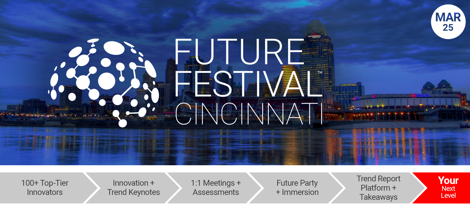 Best Cincinnati Innovation Conference