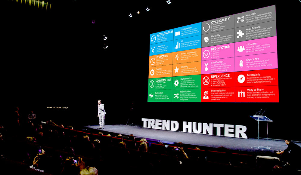 Megatrends Top Trends Keynote Speaker